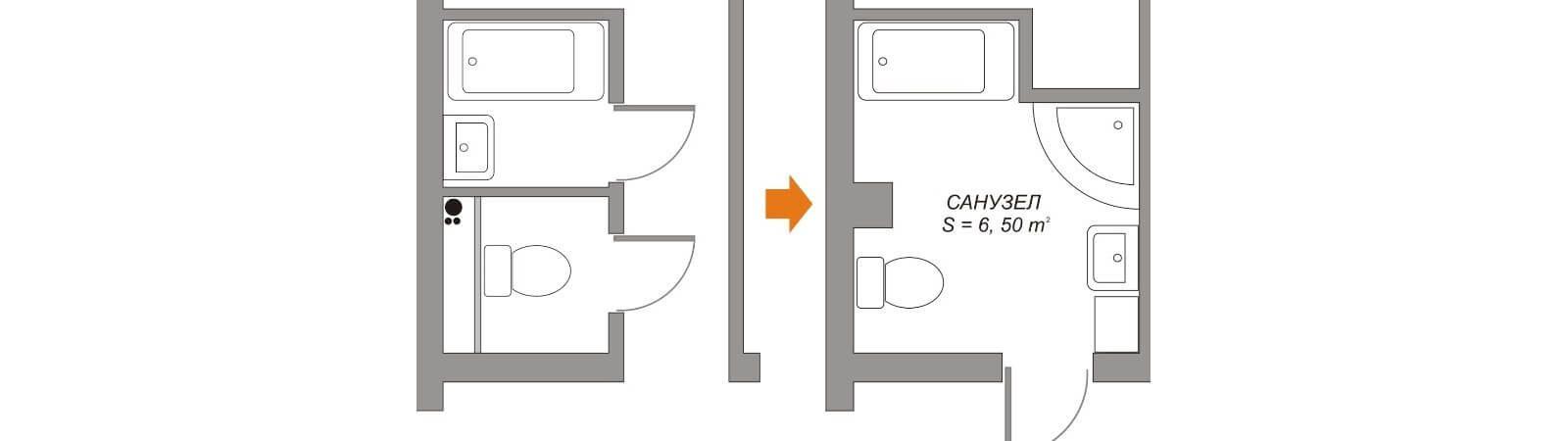 Поєднання санвузла та ванної: варіанти перепланування